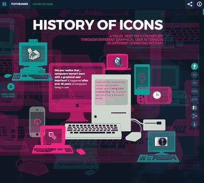 図5 アイコンの歴史をまとめたサイト