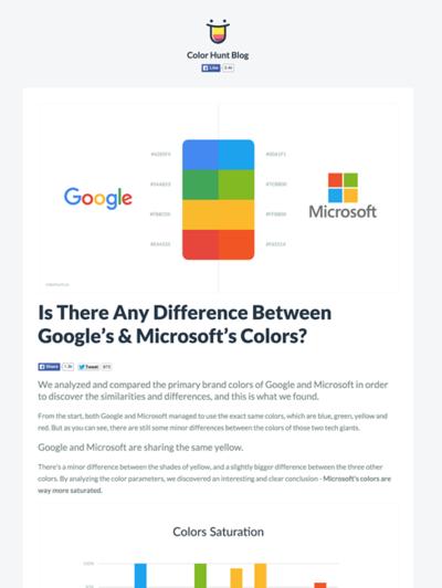 図4 Googleとマイクロソフトのブランドカラーの違い
