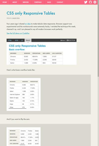 図3 CSSだけで作ったレスポンシブなテーブル