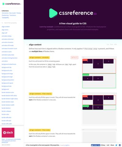 図1 CSSのプロパティのビジュアルガイド