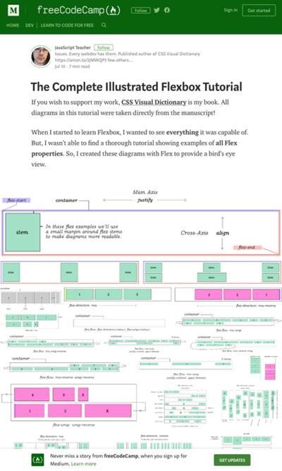 図3 Flexboxの全てのプロパティを図で解説