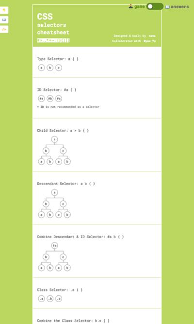 図1 CSSセレクタによる指定方法まとめ