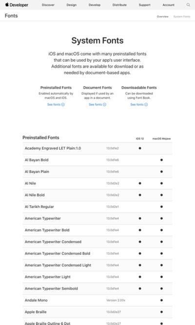 図4 iOSとmacOS Mojaveのシステムフォント一覧