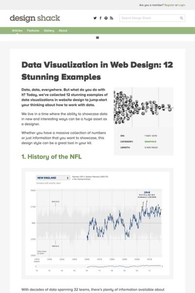 図3 データビジュアライゼーションを使ったウェブデザインいろいろ