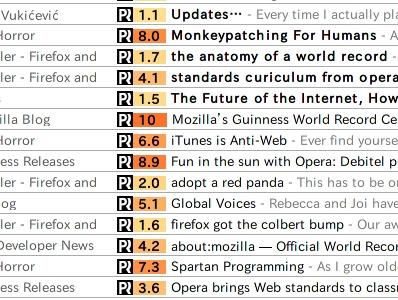 図 AideRSS動作例 - フィードにランク情報が追加されていることがわかる