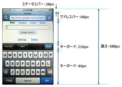 図1 iPhone版Safari