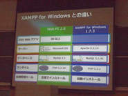 Web PIとXAMPPの比較