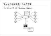 マイコン+PC