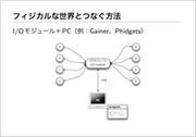 I/Oモジュール(Gainer, Phidgets)+PC