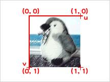 図6 第3引数はマッピングするテクスチャの頂点のuv座標