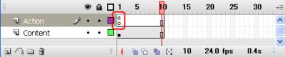 図3 フレームアクションが設定させたキーフレーム