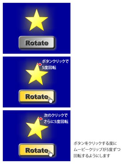 図1 サンプル1完成イメージ