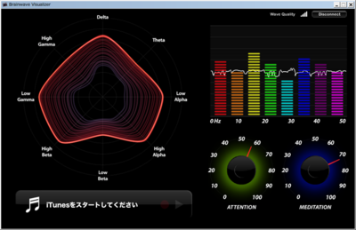図1 BrainWave Visualizer