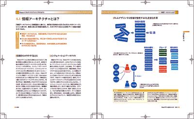 図4 見開きでワンテーマを解説するページ構成になっている