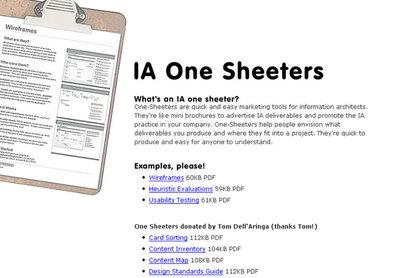 図2 IA One Sheeters