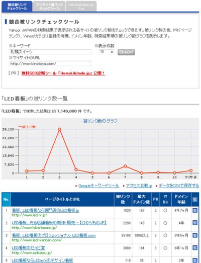 図1 マイサイトURL情報の表示
