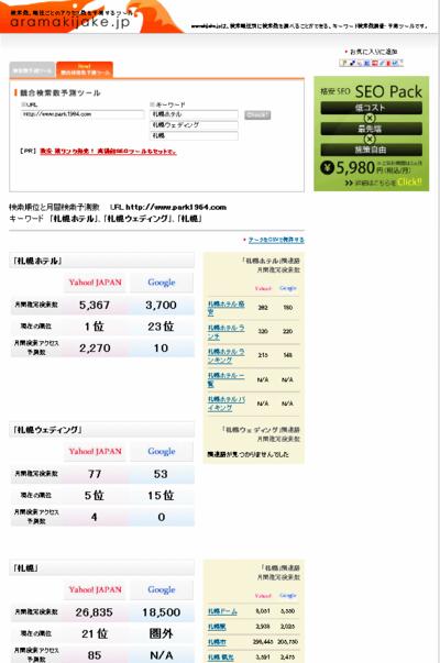 図2 競合サイトの検索予測もできる