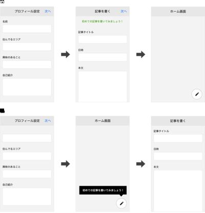 図6 初回登録時の流れについての2つのデザイン