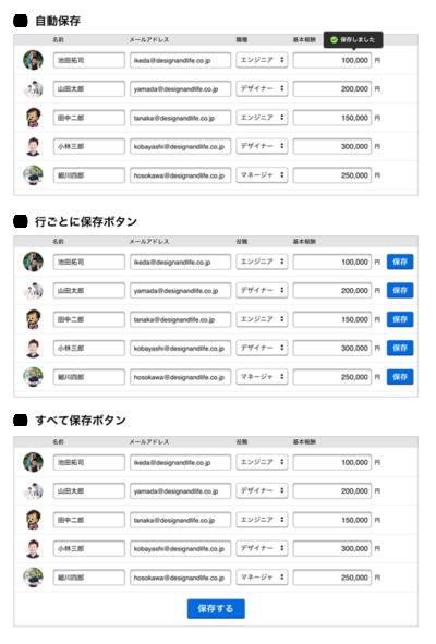 図2 スタッフ管理のための一覧編集画面