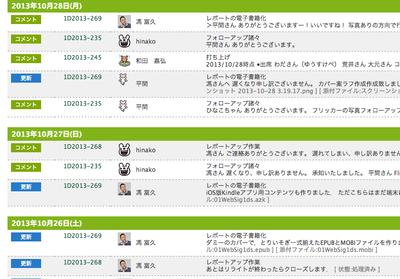 WebSig24/7でのBacklog活用例(その1)
