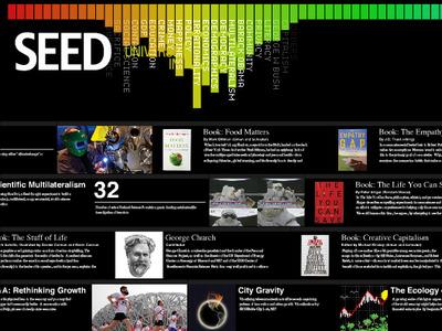 図2 サイト上部の色分けされたキーワード