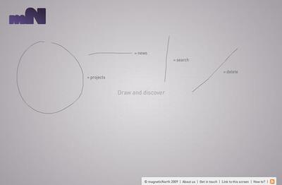 図4 最初に表示される4種類の基本操作
