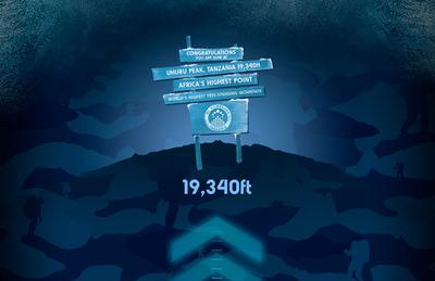 図3 ウェブサイトの最上部は山頂を表す