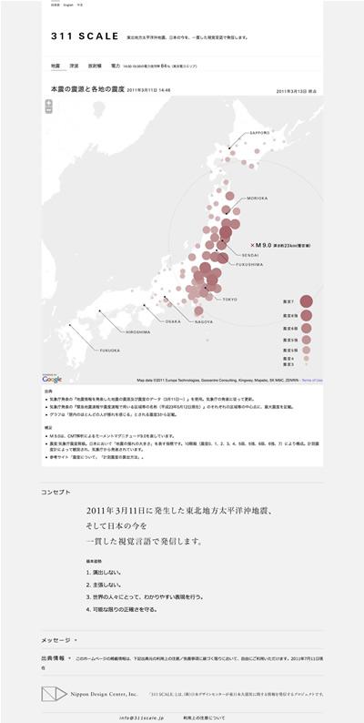 図1 提供されている東日本大震災のデータを可視化した『311scale』