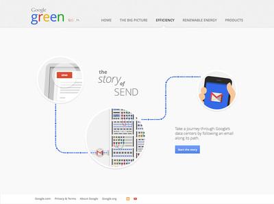 図3 環境問題への取り組みを紹介した,Googleの『The Story of Send』
