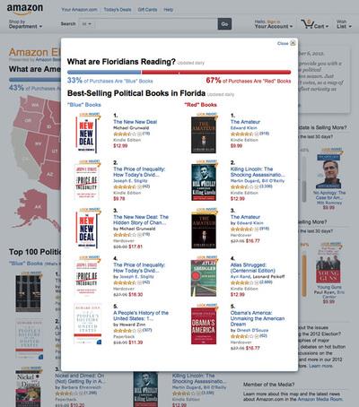 図3 各州における書籍の売り上げも確認できる