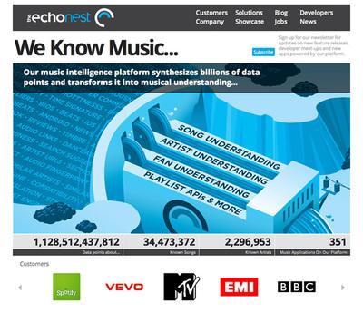 図6 「Machine Listening」に基づいたAPIを提供している「The Echo Nest」