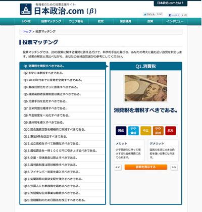 図3 質問に答えるだけで,有権者の考えに近い政党を教えてくれる『日本政治.com』の「投票マッチング」
