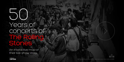 図1 『Visualizing 50 years of The Rolling Stones』