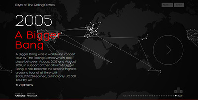 図2 ツアーで移動したコンサートの場所を,線で結んで表現している