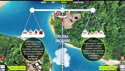 図5 現在のゲーム開発環境における2つの技術の特徴を説明する「FINDINGS」