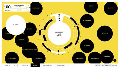 図2 シンプルな図形で構成されたインフォグラフィックが美しい