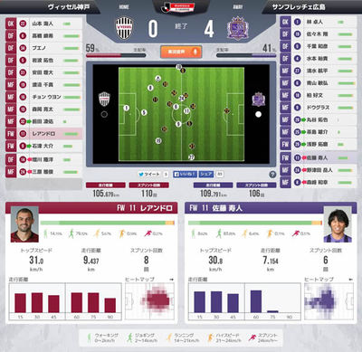 図6 試合中のデータをリアルタイムで提供する「LIVEトラッキング」