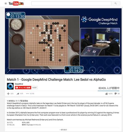 図2 「AlphaGo」とイ・セドル九段との五番勝負の様子は,世界中に生中継された