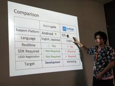 比較対象としてiOS向け開発環境TestFrightを取り上げ説明する井上氏。iOS向けのサービスについても現在検討中で,将来的にはリリースした意向があるとのこと