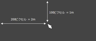 カーソル座標との対応