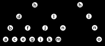 図1 永続データとしての木構造