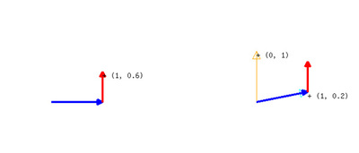 図1 (図内では数値は1/5になっています)
