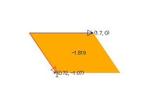 図2 外積がマイナスになると色が変化する