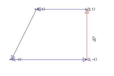 図3 マウスカーソルの位置で矢印の色が変わる