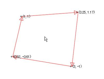 図4 両方の対角を入れ替えると,マウスカーソルが四角形の中でも赤になる