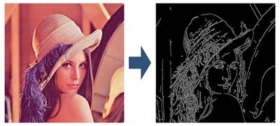 図2 画像処理の例(エッジ抽出)