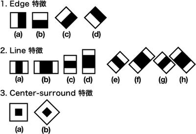 図4 矩形領域のパターン