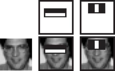 図5 検出特徴を顔に適用したの例