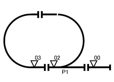 図2 作成するレイアウト