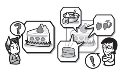 図1 一見すると複雑な問題も,切り分けると単純な問題になる
